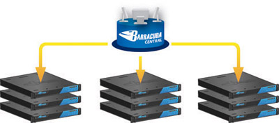 Barracuda Central Delivers Energize Updates to All Barracuda Networks Products Hourly